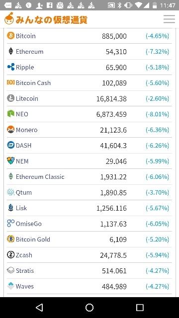 12時前の仮想通貨価格一覧
